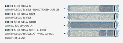 MCH6 - Filter Cartridge With Molecular Sieve, Activated Carbon & Co-Catalyst